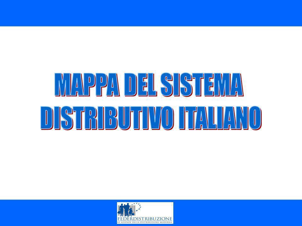 LA DIMENSIONE DELLE IMPRESE DISTRIBUTIVE QUOTA DEI PRIMI 5 DISTRIBUTORI Largo Consumo Confezionato 100% = Super + Iper Fonte: Iri Infoscan-Gennaio 2010