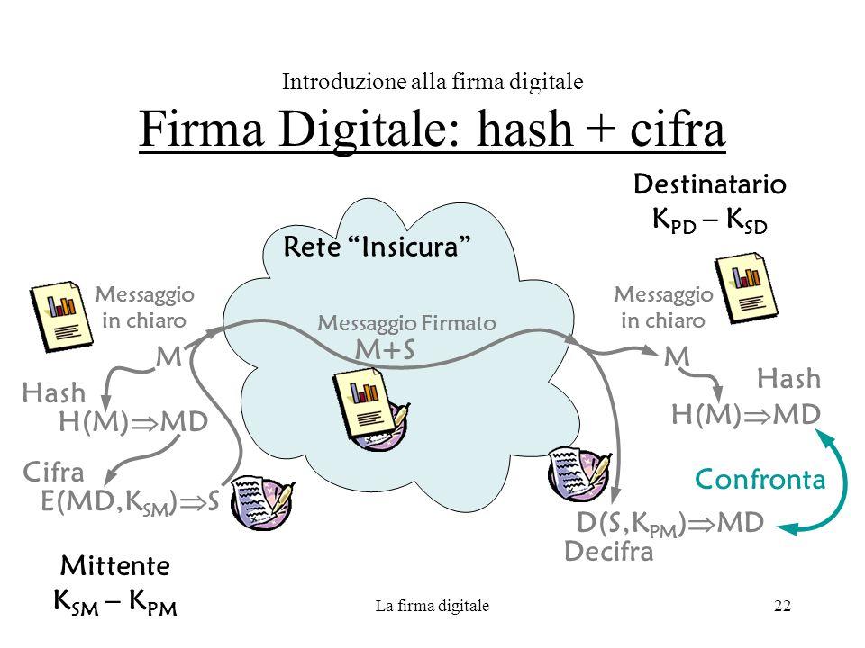 La firma digitale22 Introduzione alla firma digitale Firma Digitale: hash + cifra Messaggio in chiaro M Mittente K SM – K PM Destinatario K PD – K SD
