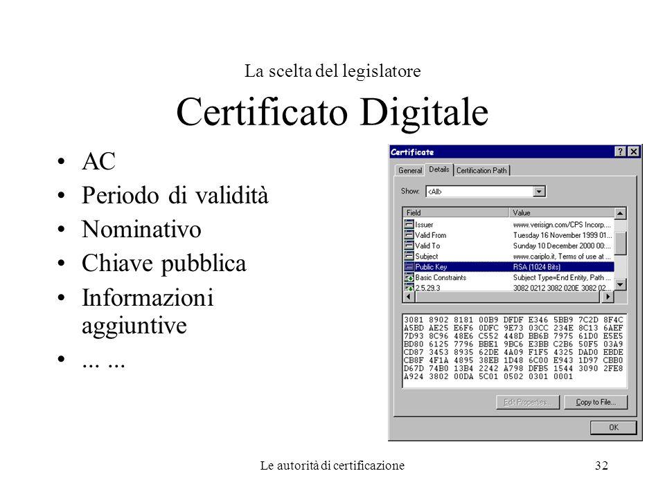 Le autorità di certificazione32 La scelta del legislatore Certificato Digitale AC Periodo di validità Nominativo Chiave pubblica Informazioni aggiunti