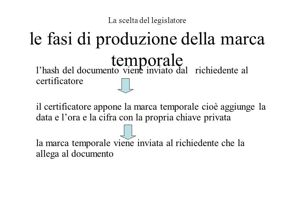 La scelta del legislatore le fasi di produzione della marca temporale lhash del documento viene inviato dal richiedente al certificatore il certificat