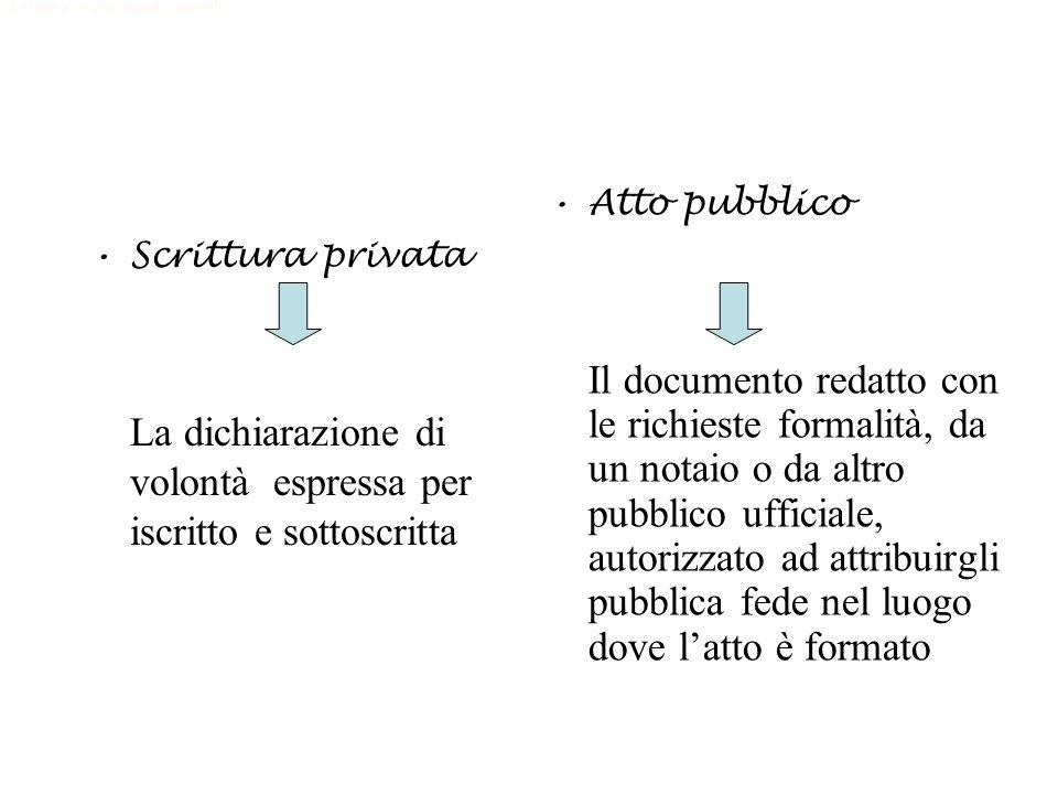 Scrittura privata La dichiarazione di volontà espressa per iscritto e sottoscritta Atto pubblico Il documento redatto con le richieste formalità, da u