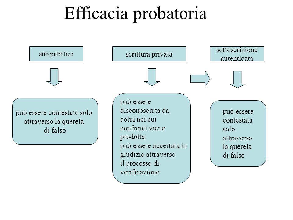 Efficacia probatoria atto pubblico scrittura privata può essere contestato solo attraverso la querela di falso sottoscrizione autenticata può essere d