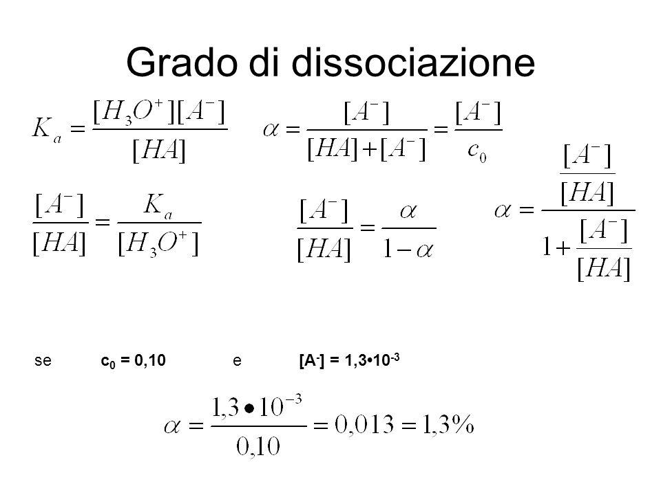 Grado di dissociazione sec 0 = 0,10e[A - ] = 1,310 -3