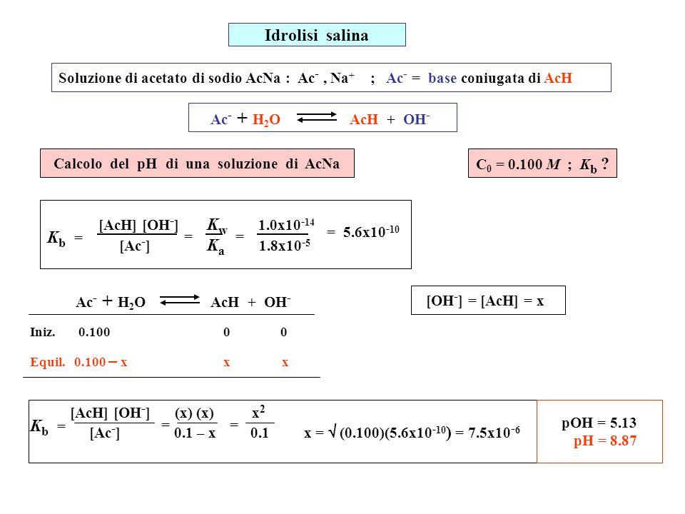 [AcH] [OH - ] K w 1.0x10 - 14 [Ac - ] K a 1.8x10 - 5 = 5.6x10 - 10 K b = == Idrolisi salina Soluzione di acetato di sodio AcNa : Ac -, Na + ; Ac - = base coniugata di AcH Ac - + H 2 O AcH + OH - Calcolo del pH di una soluzione di AcNa C 0 = 0.100 M ; K b .