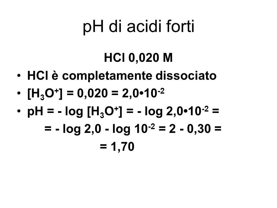 pH di acidi forti HCl 0,020 M HCl è completamente dissociato [H 3 O + ] = 0,020 = 2,010 -2 pH = - log [H 3 O + ] = - log 2,010 -2 = = - log 2,0 - log 10 -2 = 2 - 0,30 = = 1,70