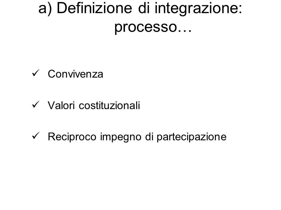 a) Definizione di integrazione: processo… Convivenza Valori costituzionali Reciproco impegno di partecipazione