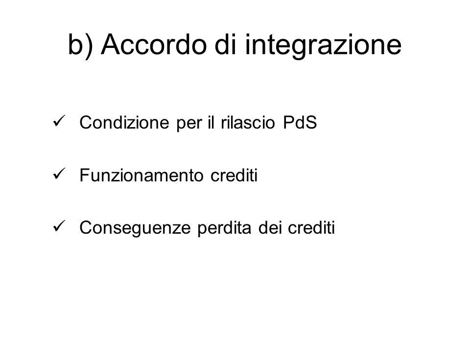 b) Accordo di integrazione Condizione per il rilascio PdS Funzionamento crediti Conseguenze perdita dei crediti