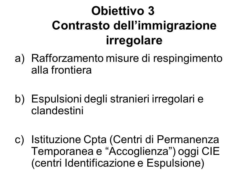 Obiettivo 3 Contrasto dellimmigrazione irregolare a)Rafforzamento misure di respingimento alla frontiera b)Espulsioni degli stranieri irregolari e clandestini c)Istituzione Cpta (Centri di Permanenza Temporanea e Accoglienza) oggi CIE (centri Identificazione e Espulsione)