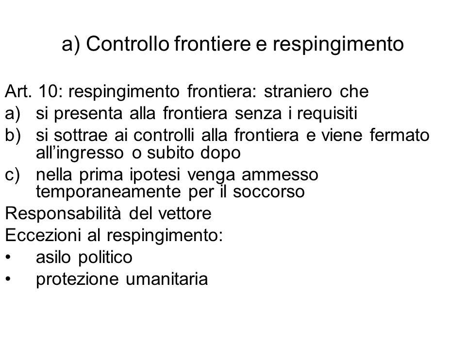 a) Controllo frontiere e respingimento Art.