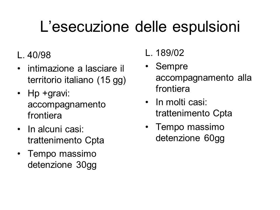 Lesecuzione delle espulsioni L.