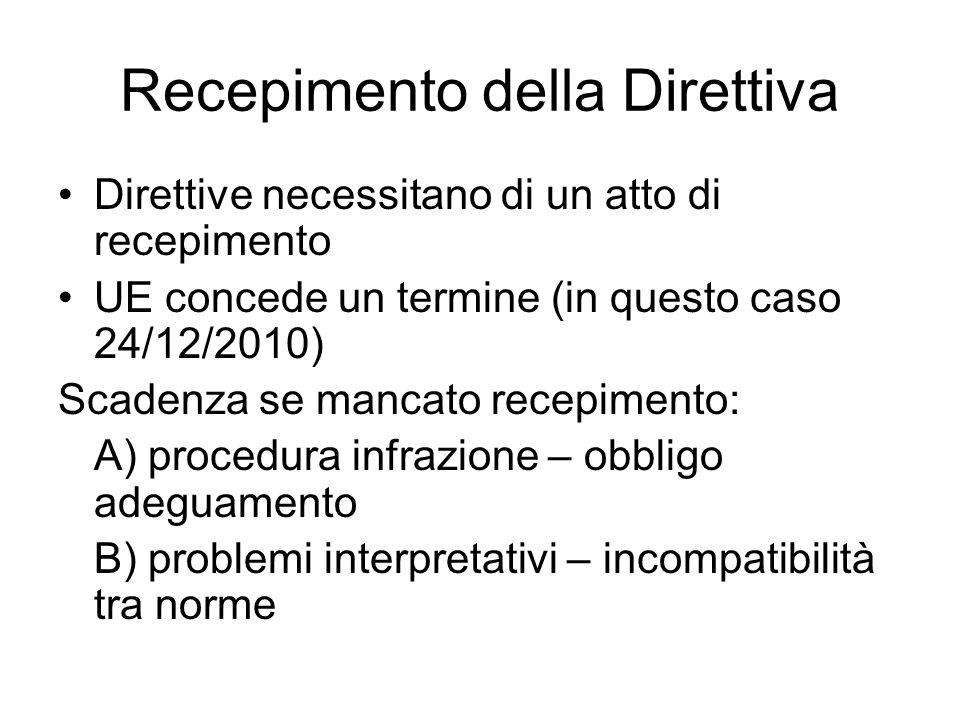 Recepimento della Direttiva Direttive necessitano di un atto di recepimento UE concede un termine (in questo caso 24/12/2010) Scadenza se mancato recepimento: A) procedura infrazione – obbligo adeguamento B) problemi interpretativi – incompatibilità tra norme