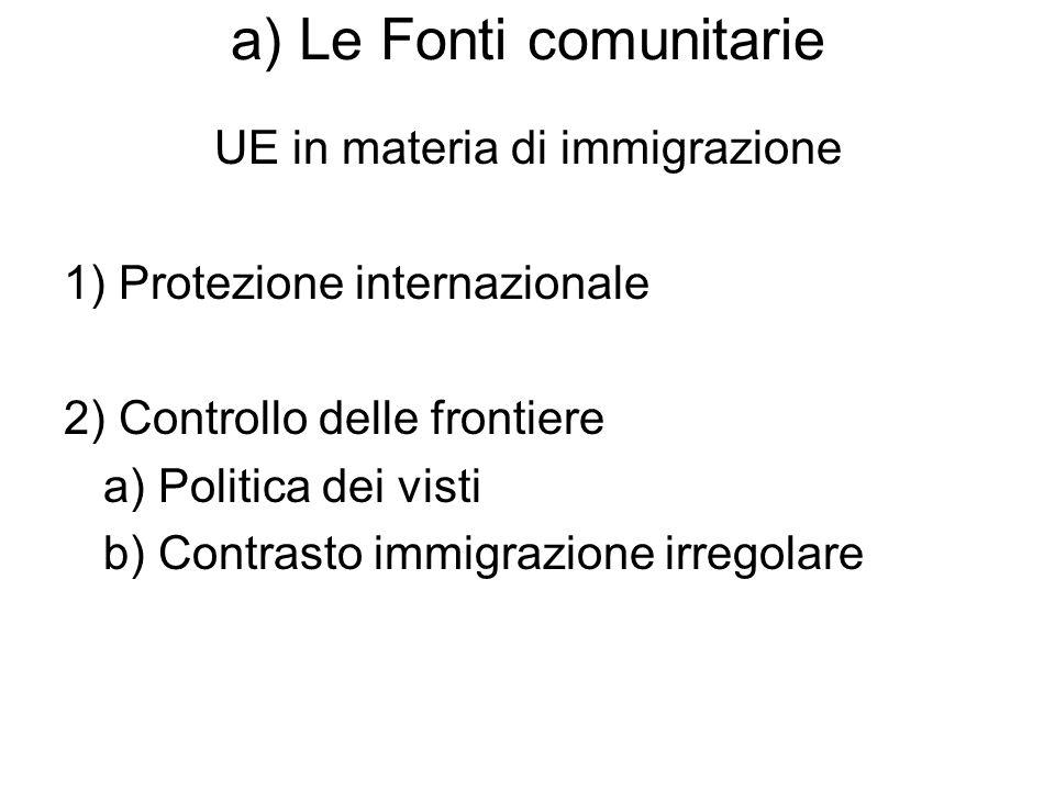 a) Le Fonti comunitarie UE in materia di immigrazione 1) Protezione internazionale 2) Controllo delle frontiere a) Politica dei visti b) Contrasto immigrazione irregolare