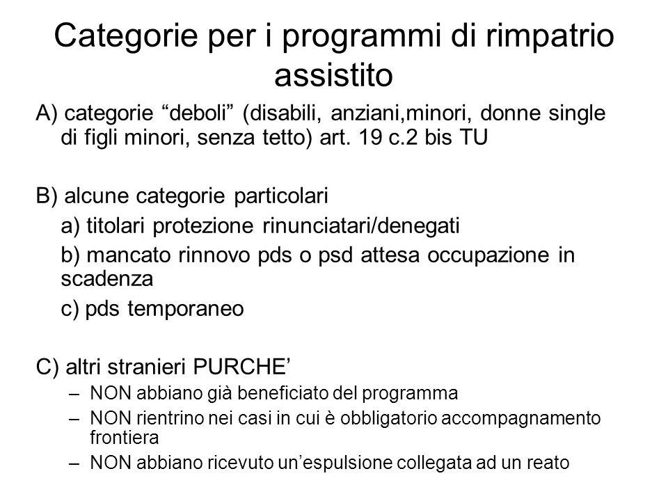 Categorie per i programmi di rimpatrio assistito A) categorie deboli (disabili, anziani,minori, donne single di figli minori, senza tetto) art.