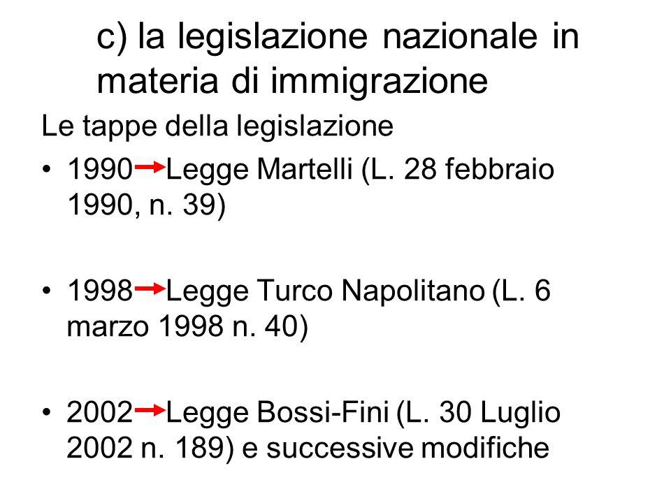 c) la legislazione nazionale in materia di immigrazione Le tappe della legislazione 1990 Legge Martelli (L.