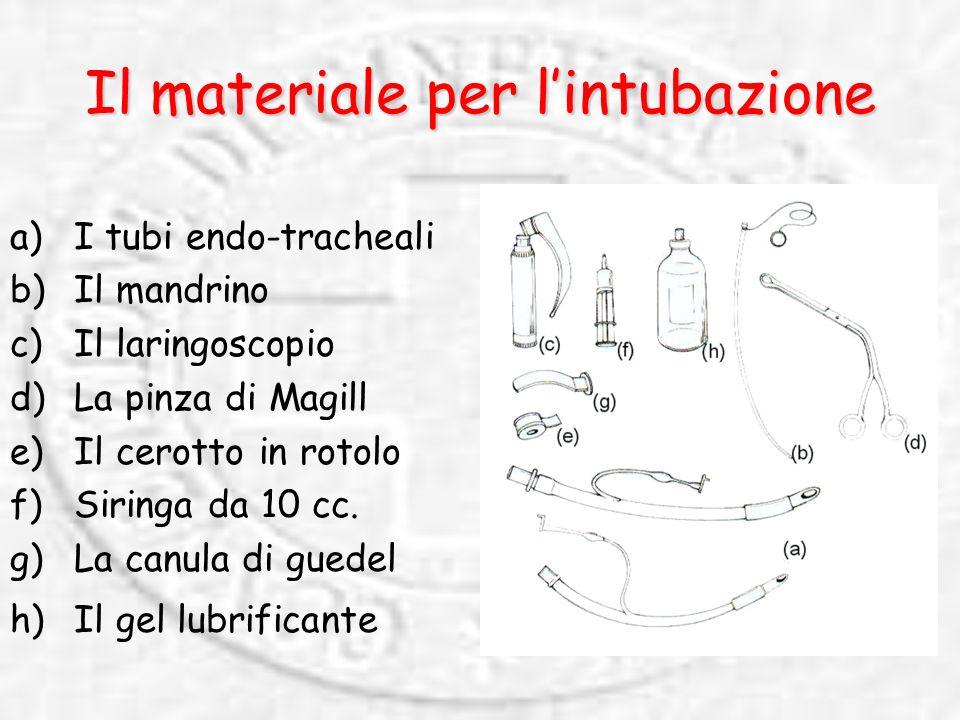 Il materiale per lintubazione a)I tubi endo-tracheali b)Il mandrino c)Il laringoscopio d)La pinza di Magill e)Il cerotto in rotolo f)Siringa da 10 cc.