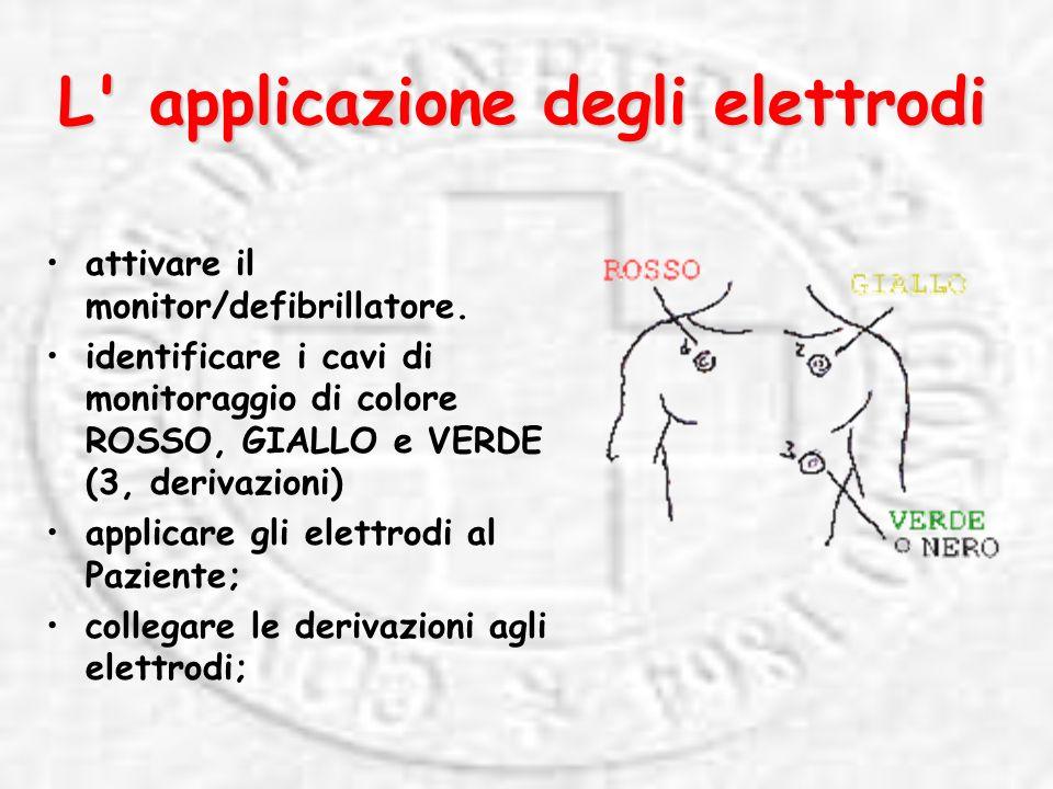 L applicazione degli elettrodi attivare il monitor/defibrillatore.