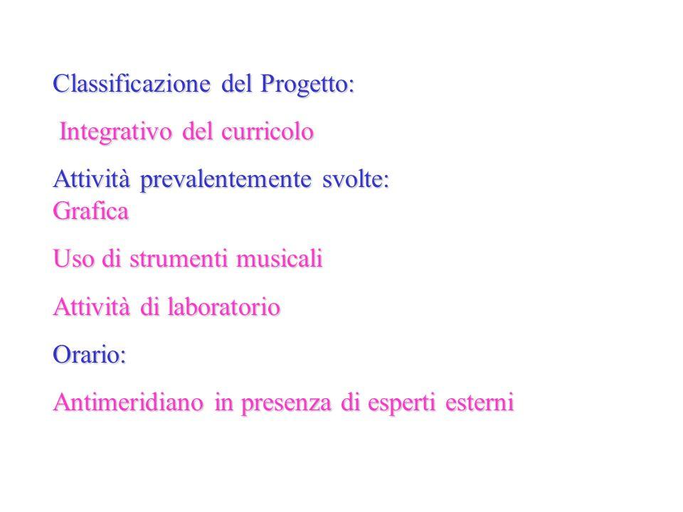 Classificazione del Progetto: Integrativo del curricolo Integrativo del curricolo Attività prevalentemente svolte: Grafica Uso di strumenti musicali A