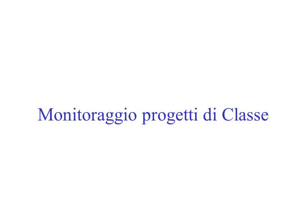 Monitoraggio progetti di Classe