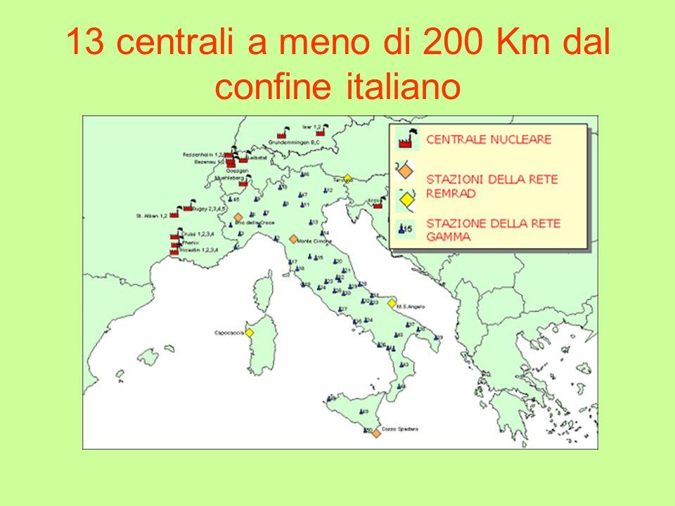 13 centrali a meno di 200 Km dal confine italiano