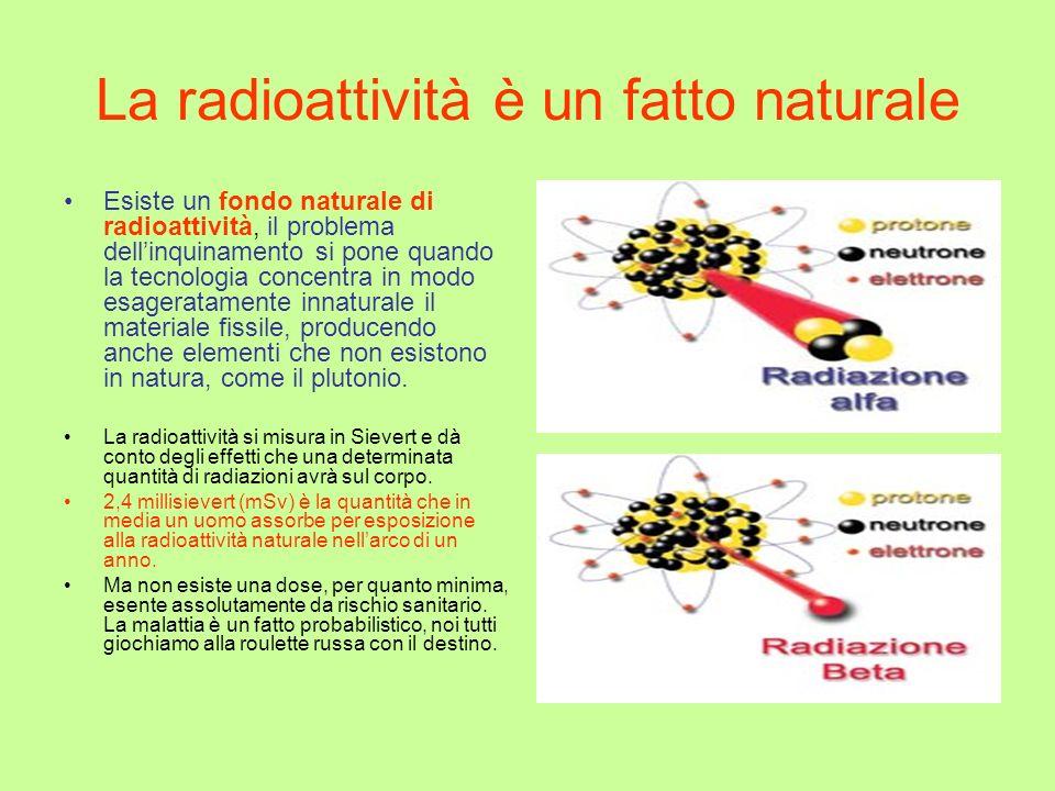 La radioattività è un fatto naturale Esiste un fondo naturale di radioattività, il problema dellinquinamento si pone quando la tecnologia concentra in