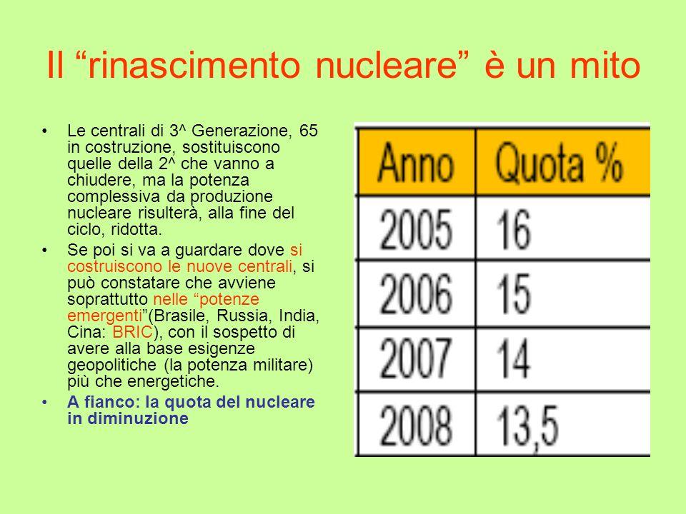 Il rinascimento nucleare è un mito Le centrali di 3^ Generazione, 65 in costruzione, sostituiscono quelle della 2^ che vanno a chiudere, ma la potenza