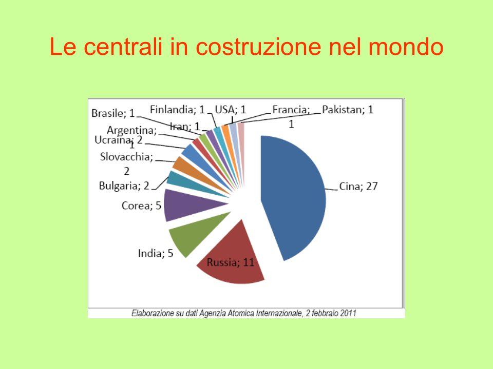 Le centrali in costruzione nel mondo