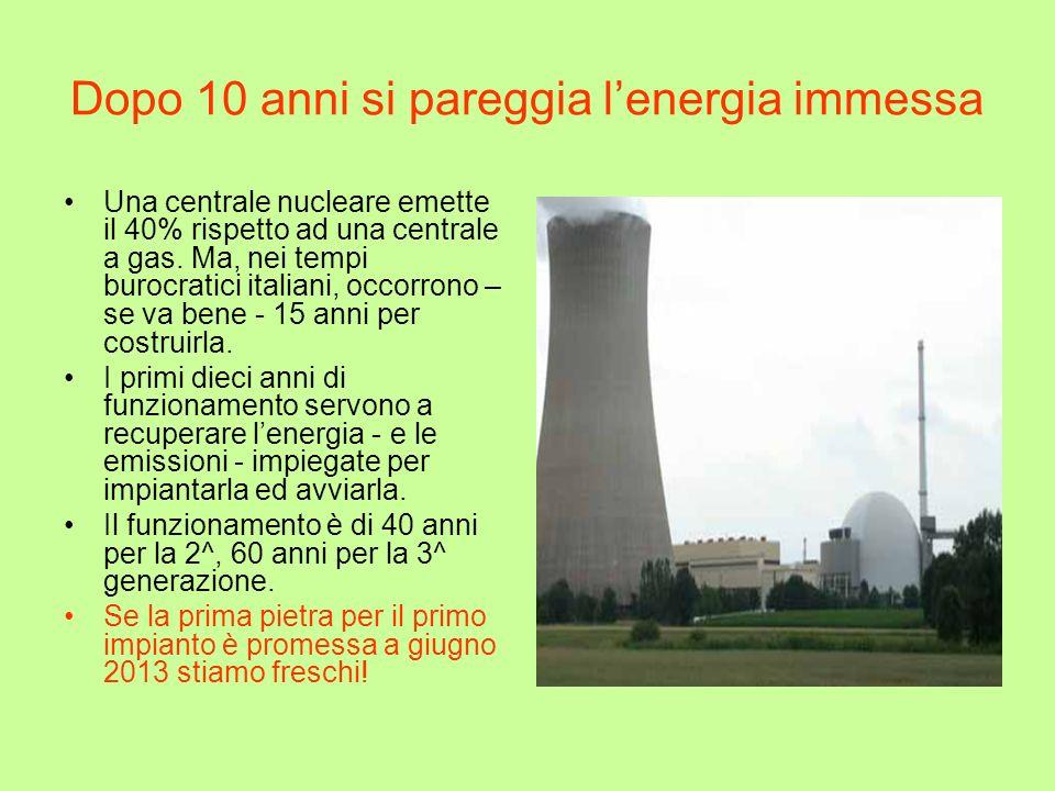 Dopo 10 anni si pareggia lenergia immessa Una centrale nucleare emette il 40% rispetto ad una centrale a gas. Ma, nei tempi burocratici italiani, occo