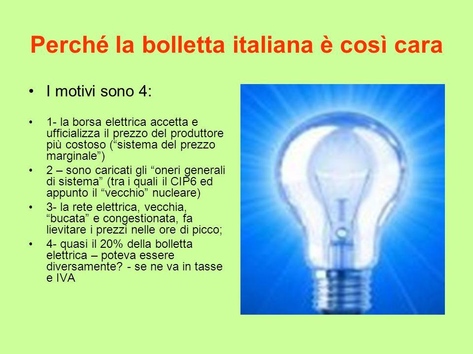 Perché la bolletta italiana è così cara I motivi sono 4: 1- la borsa elettrica accetta e ufficializza il prezzo del produttore più costoso (sistema de