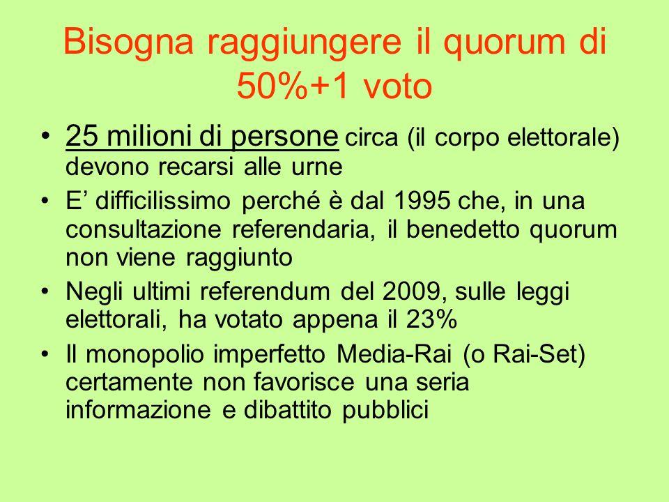 Bisogna raggiungere il quorum di 50%+1 voto 25 milioni di persone circa (il corpo elettorale) devono recarsi alle urne E difficilissimo perché è dal 1