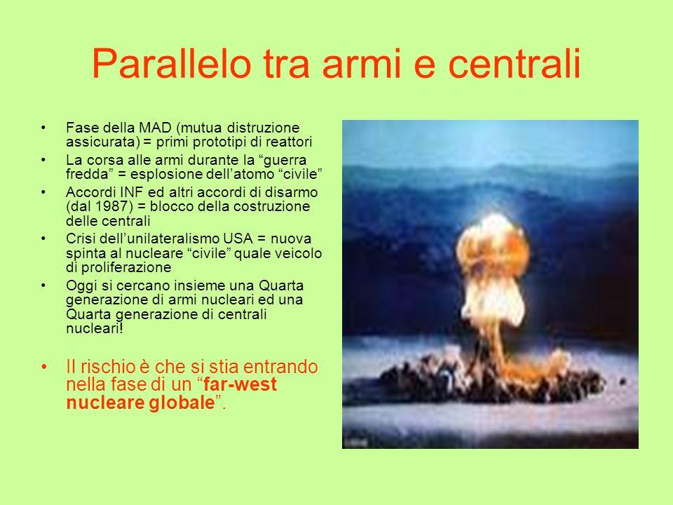Parallelo tra armi e centrali Fase della MAD (mutua distruzione assicurata) = primi prototipi di reattori La corsa alle armi durante la guerra fredda