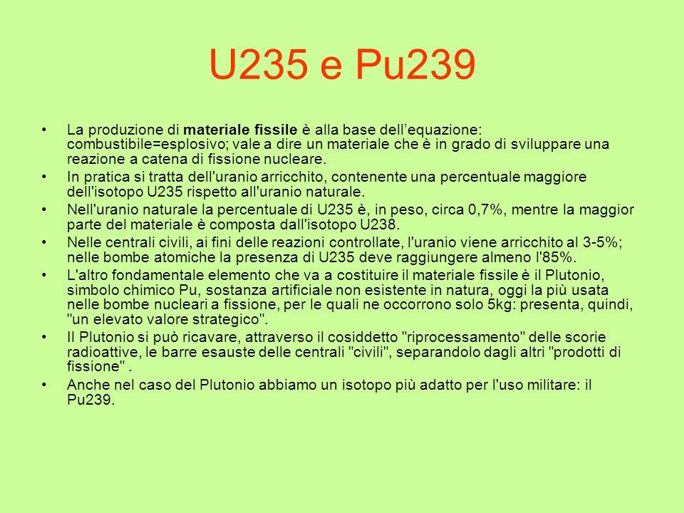 U235 e Pu239 La produzione di materiale fissile è alla base dellequazione: combustibile=esplosivo; vale a dire un materiale che è in grado di sviluppa