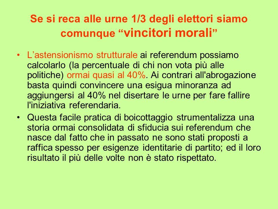 Se si reca alle urne 1/3 degli elettori siamo comunque vincitori morali Lastensionismo strutturale ai referendum possiamo calcolarlo (la percentuale d