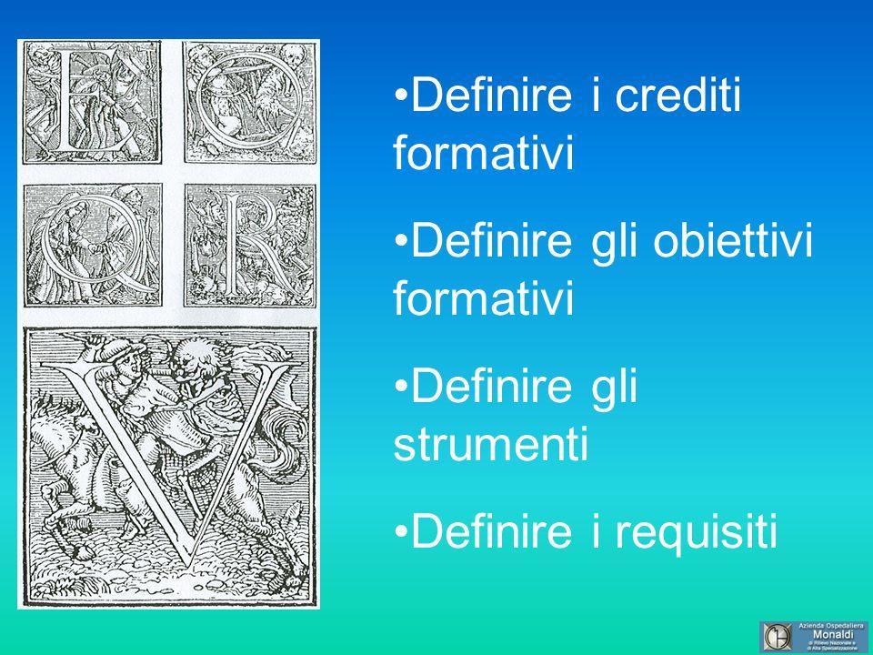 Definire i crediti formativi Definire gli obiettivi formativi Definire gli strumenti Definire i requisiti