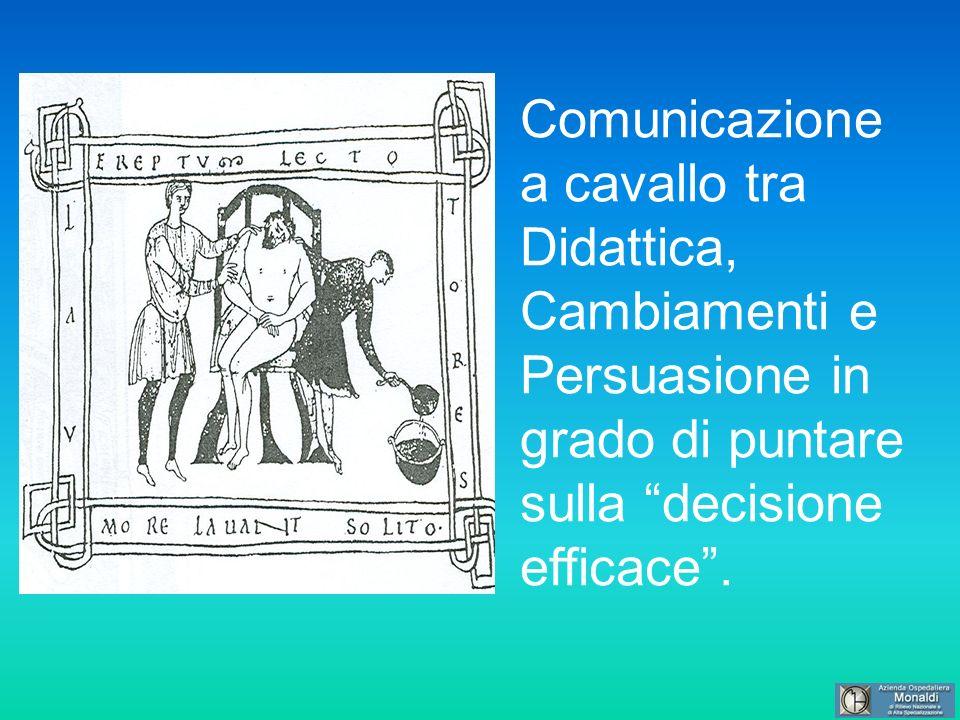 Comunicazione a cavallo tra Didattica, Cambiamenti e Persuasione in grado di puntare sulla decisione efficace.