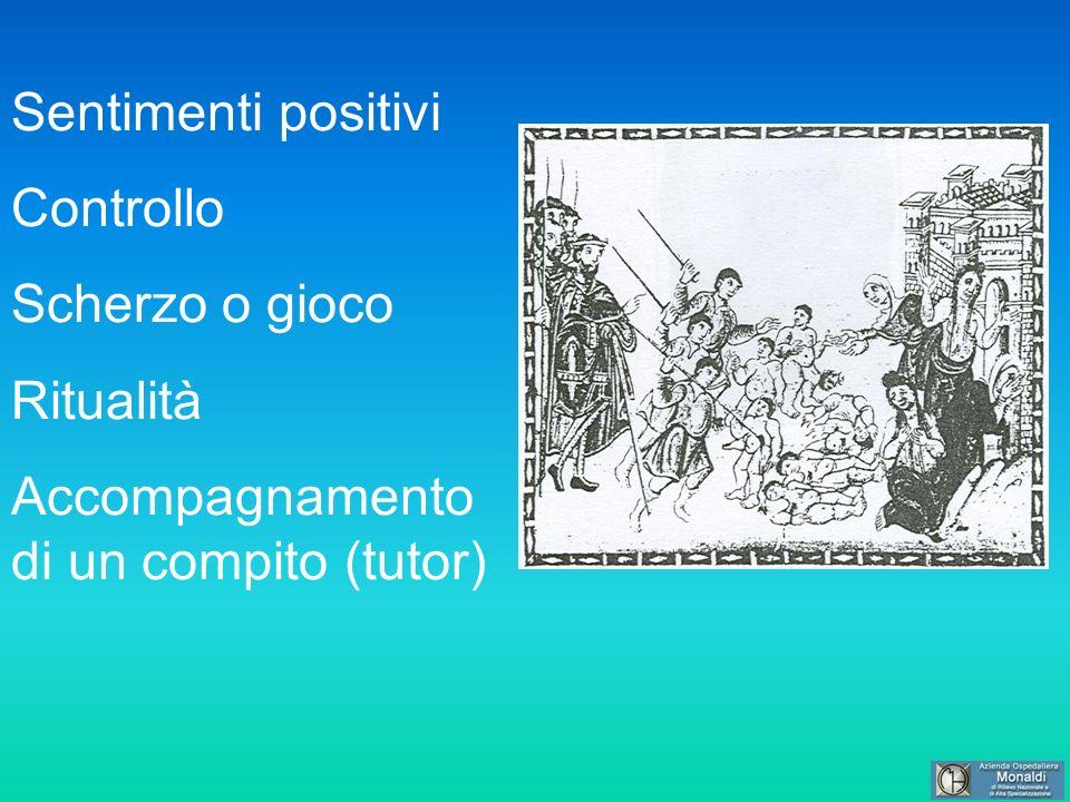 Sentimenti positivi Controllo Scherzo o gioco Ritualità Accompagnamento di un compito (tutor)