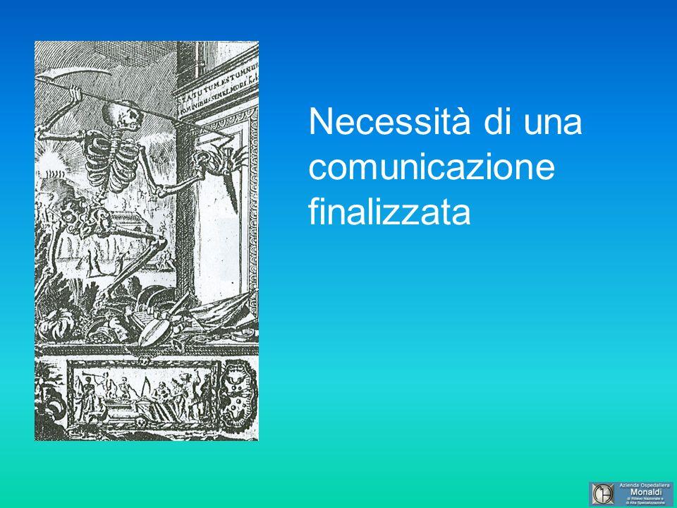 Necessità di una comunicazione finalizzata
