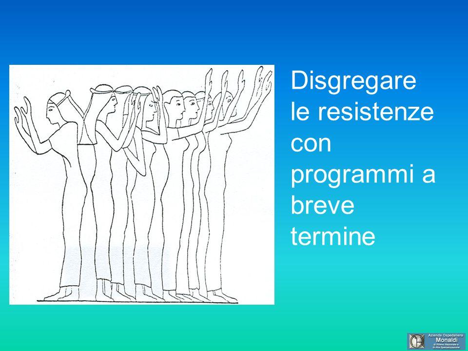Disgregare le resistenze con programmi a breve termine