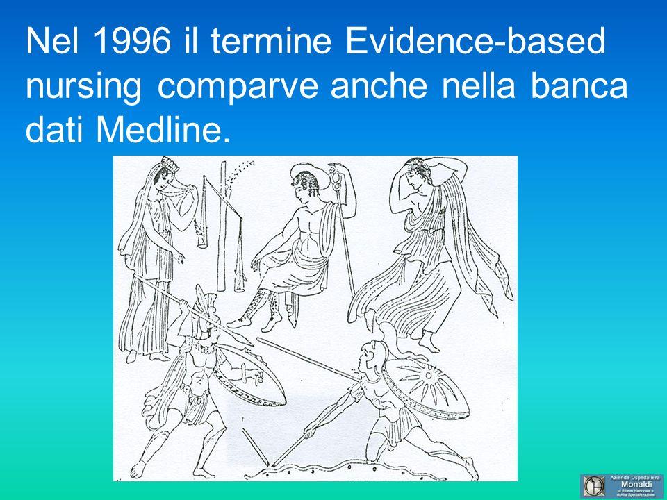 Nel 1996 il termine Evidence-based nursing comparve anche nella banca dati Medline.