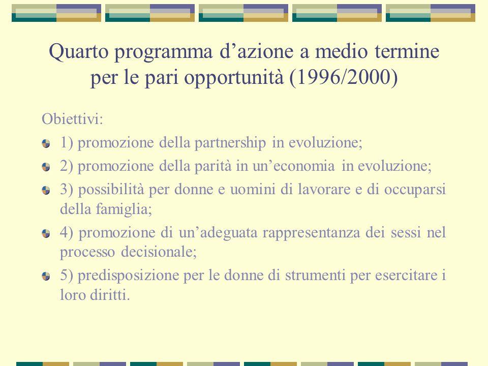 Quarto programma dazione a medio termine per le pari opportunità (1996/2000) Obiettivi: 1) promozione della partnership in evoluzione; 2) promozione d