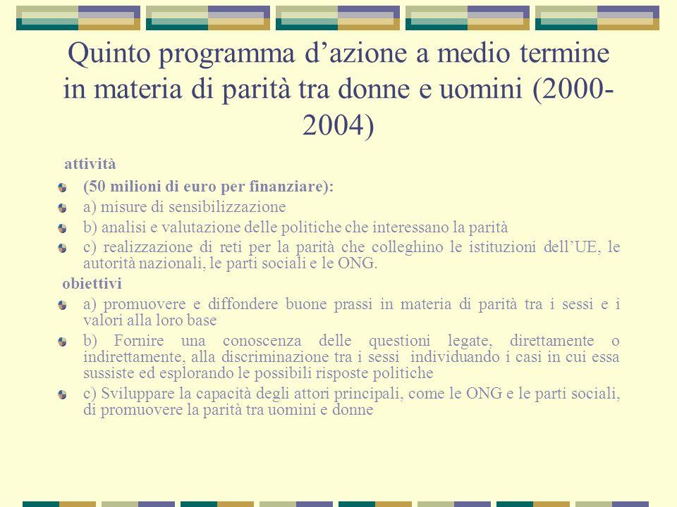 Quinto programma dazione a medio termine in materia di parità tra donne e uomini (2000- 2004) attività (50 milioni di euro per finanziare): a) misure