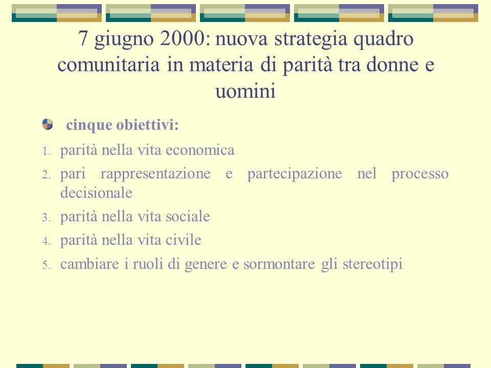 7 giugno 2000: nuova strategia quadro comunitaria in materia di parità tra donne e uomini cinque obiettivi: 1. parità nella vita economica 2. pari rap