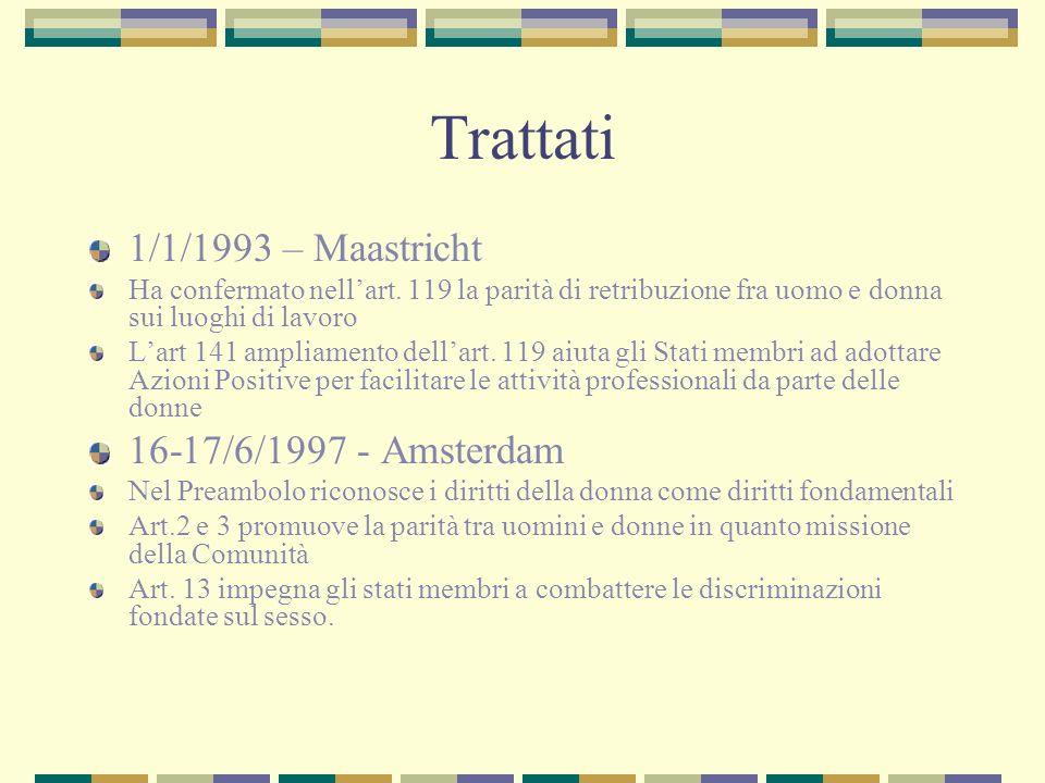 Trattati 1/1/1993 – Maastricht Ha confermato nellart. 119 la parità di retribuzione fra uomo e donna sui luoghi di lavoro Lart 141 ampliamento dellart