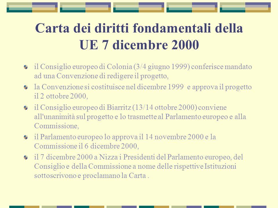 Carta dei diritti fondamentali della UE 7 dicembre 2000 il Consiglio europeo di Colonia (3/4 giugno 1999) conferisce mandato ad una Convenzione di red