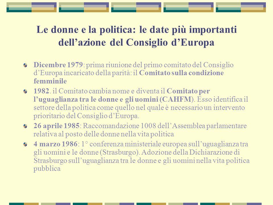 Le donne e la politica: le date più importanti dellazione del Consiglio dEuropa Dicembre 1979: prima riunione del primo comitato del Consiglio dEuropa