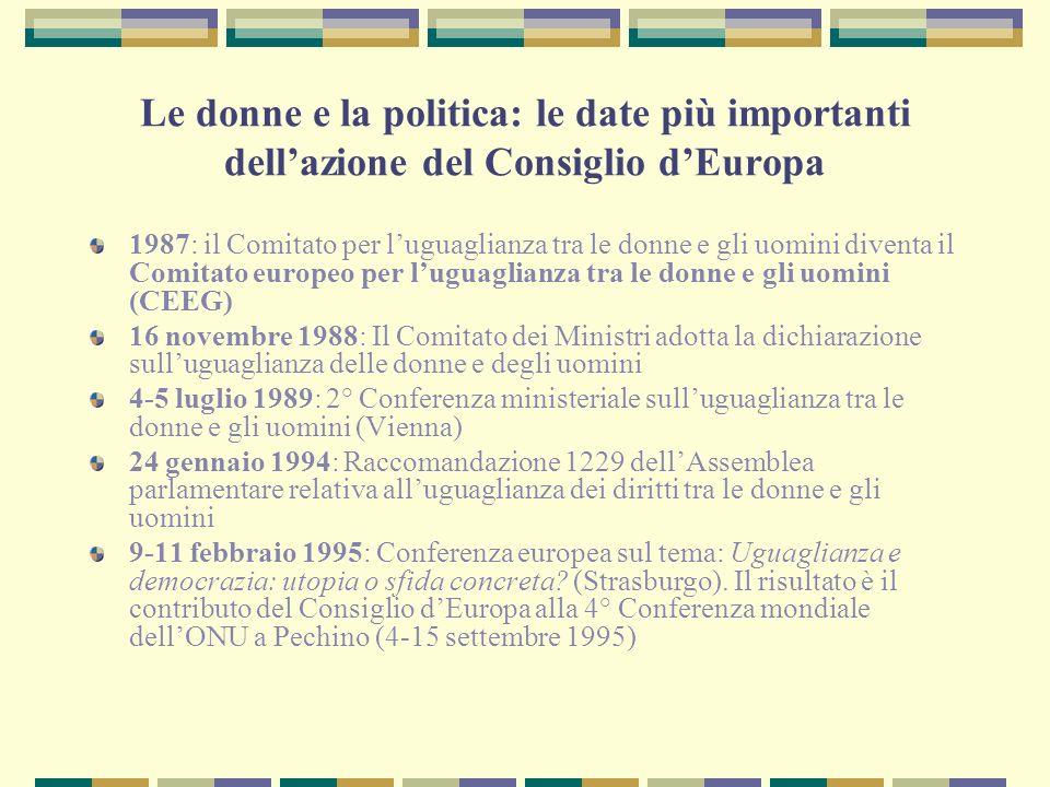Le donne e la politica: le date più importanti dellazione del Consiglio dEuropa 1987: il Comitato per luguaglianza tra le donne e gli uomini diventa i