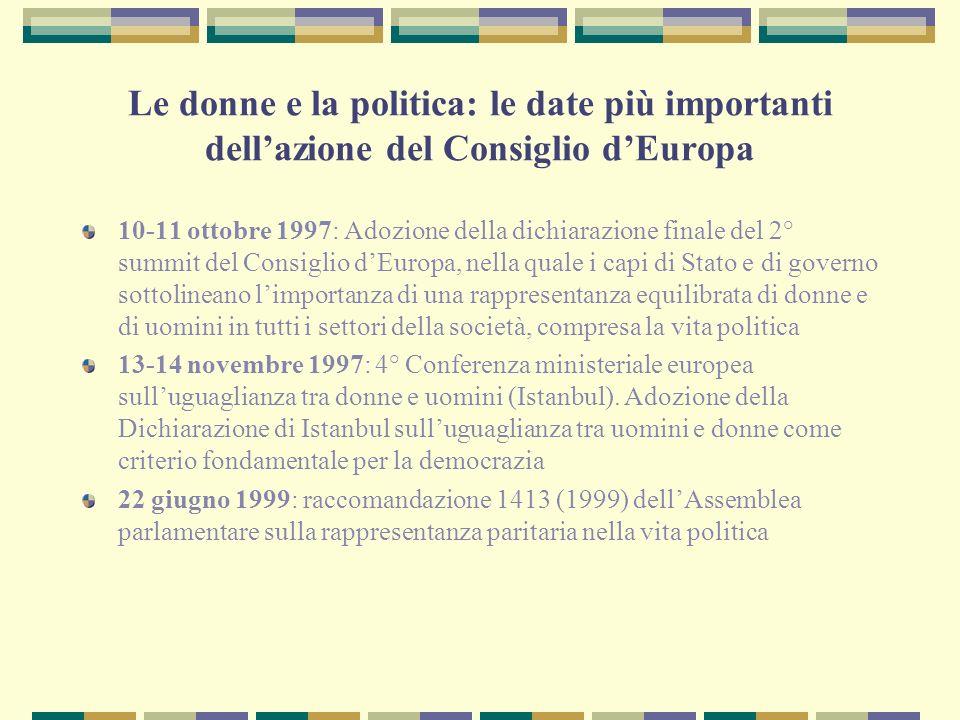 Le donne e la politica: le date più importanti dellazione del Consiglio dEuropa 10-11 ottobre 1997: Adozione della dichiarazione finale del 2° summit