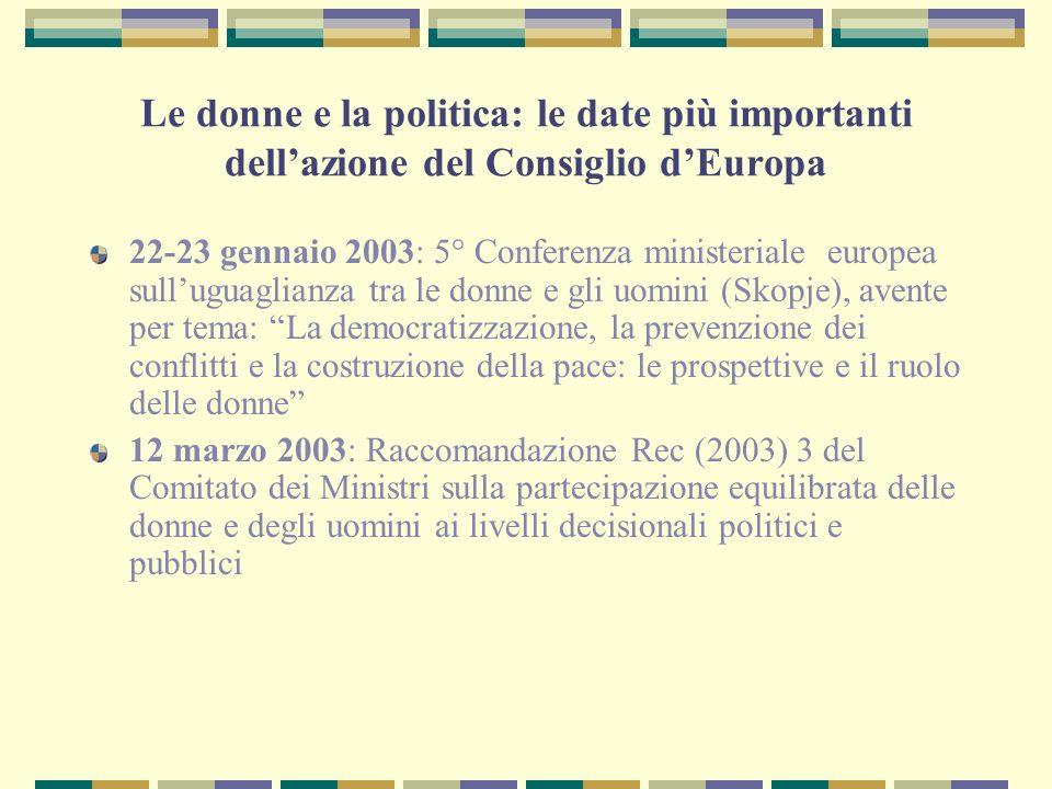 Le donne e la politica: le date più importanti dellazione del Consiglio dEuropa 22-23 gennaio 2003: 5° Conferenza ministeriale europea sulluguaglianza