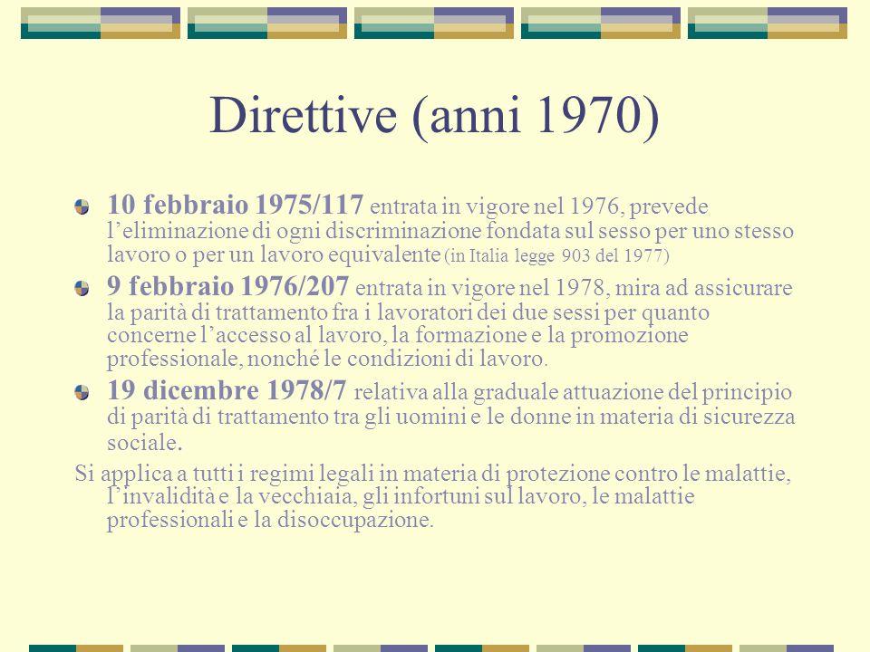 Direttive (anni 1970) 10 febbraio 1975/117 entrata in vigore nel 1976, prevede leliminazione di ogni discriminazione fondata sul sesso per uno stesso