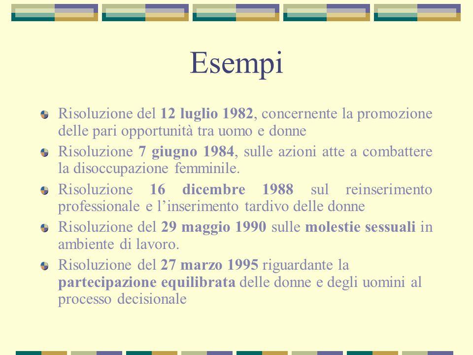 Esempi Risoluzione del 12 luglio 1982, concernente la promozione delle pari opportunità tra uomo e donne Risoluzione 7 giugno 1984, sulle azioni atte