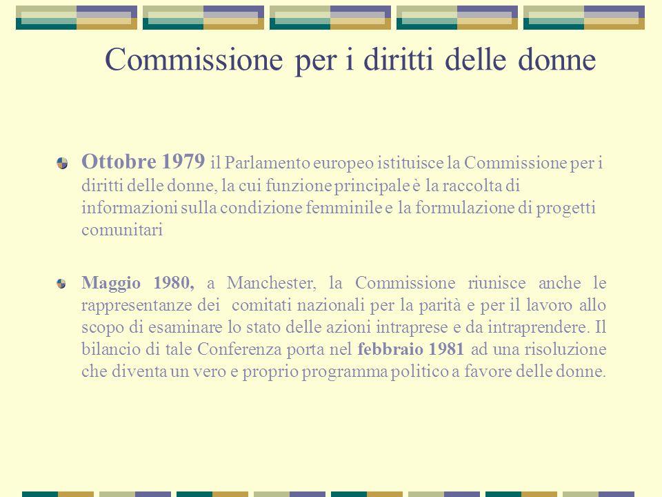Commissione per i diritti delle donne Ottobre 1979 il Parlamento europeo istituisce la Commissione per i diritti delle donne, la cui funzione principa